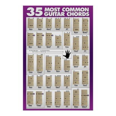 35 Most Common Guitar Chords Poster | Kinda a guitarist ...
