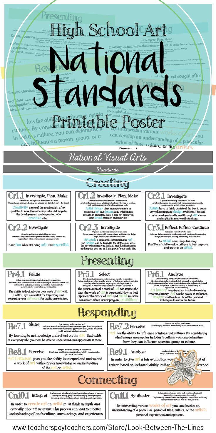 High School National Visual Art Standards Printable