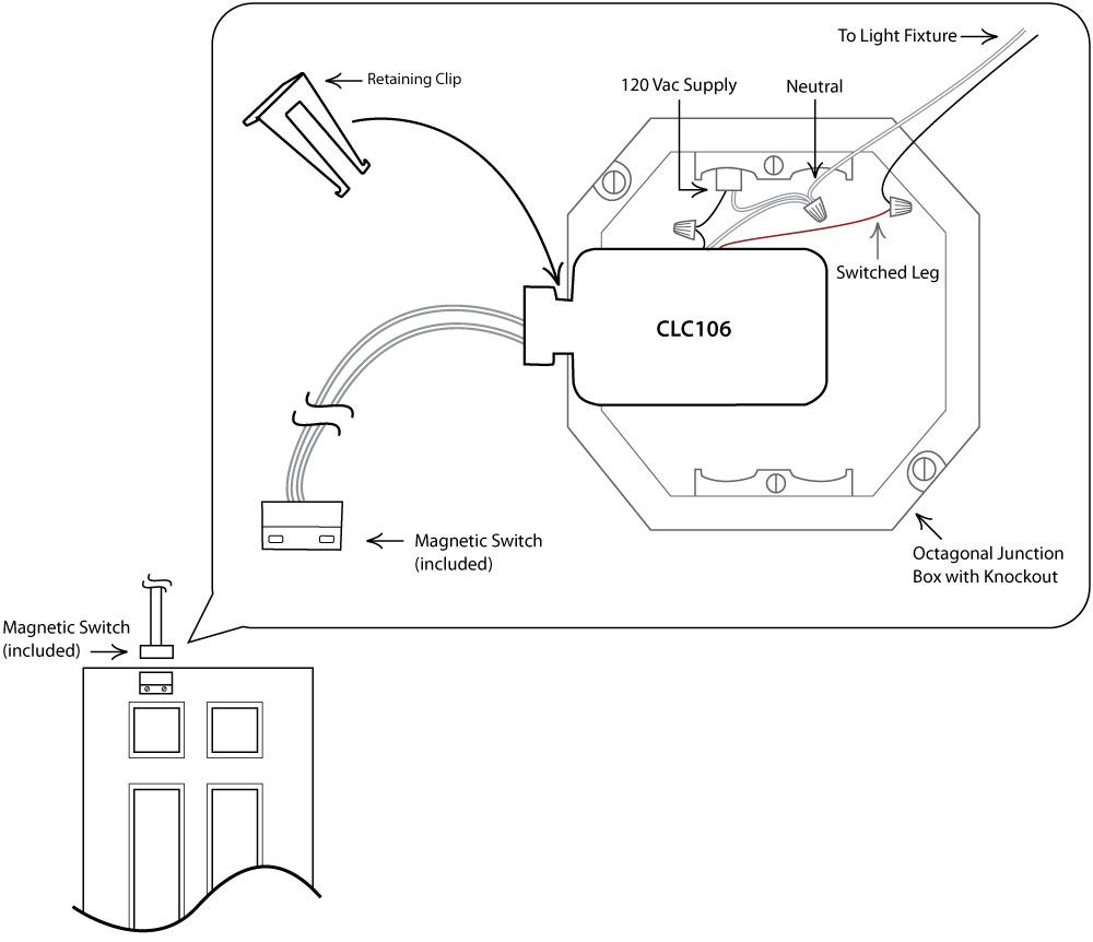 Great Retrofit Closet Light Controller   Go Functional Green. Door SwitchDoor ...