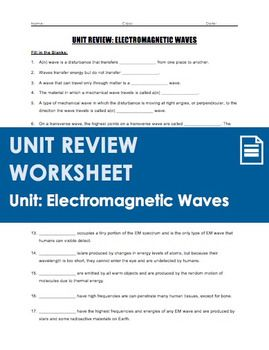 Unit Review - Electromagnetic Waves | Physics - Waves, Sound & Light