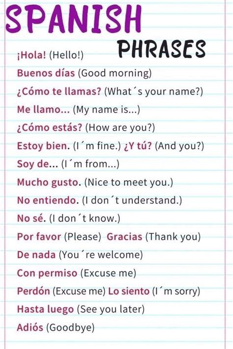 Inglés Básico   Ingles Basico Para Principiantes, Como