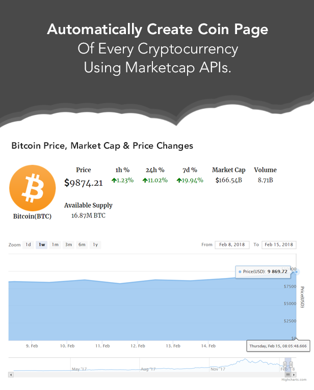cryptocurrency list by market cap