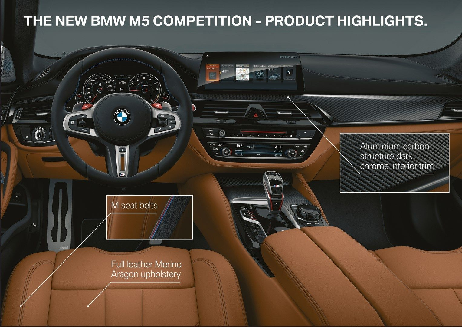 The New Bmw M5 Competition Autos Coches