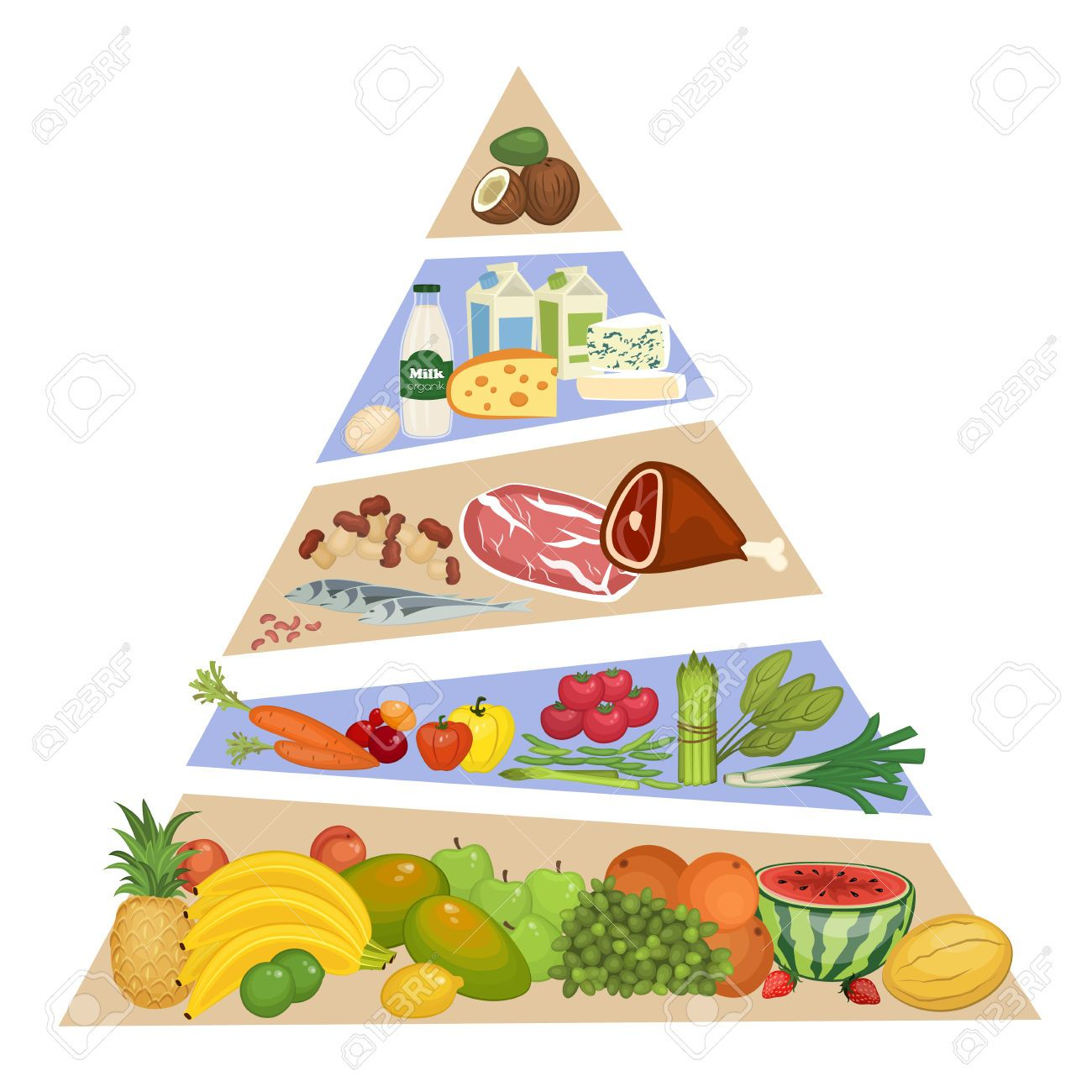 Stock Photo Food Pyramid Kids Meal Plan Cooking Classes
