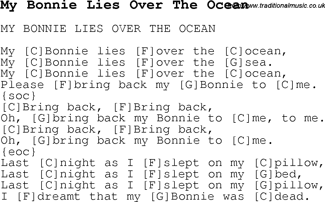 Chords For Oceans Gallery - piano chord chart with finger positions