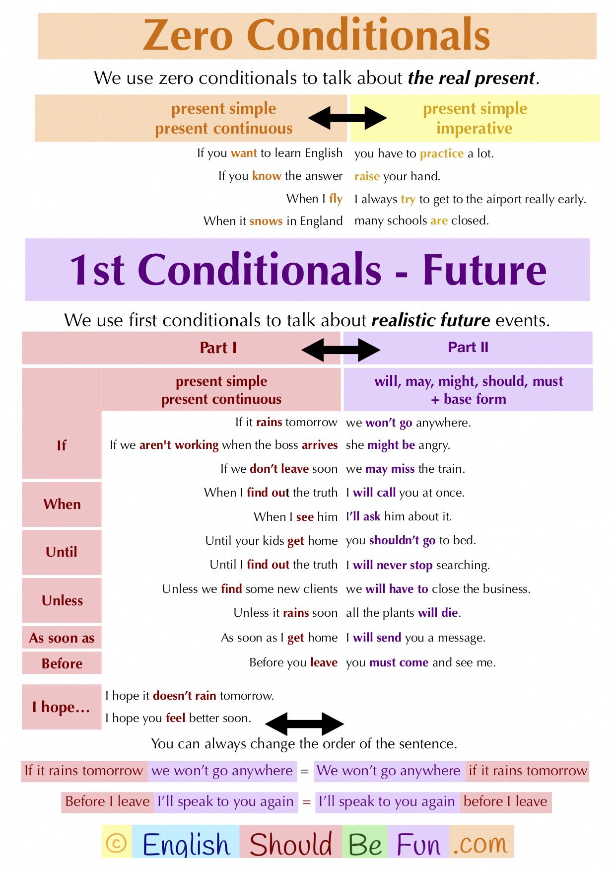 1st Conditionals