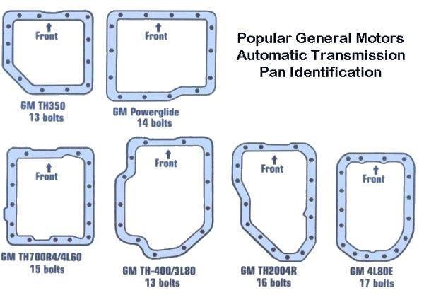 Gm Transmission Pan Identification Jpg 600 424 Custom Chevy