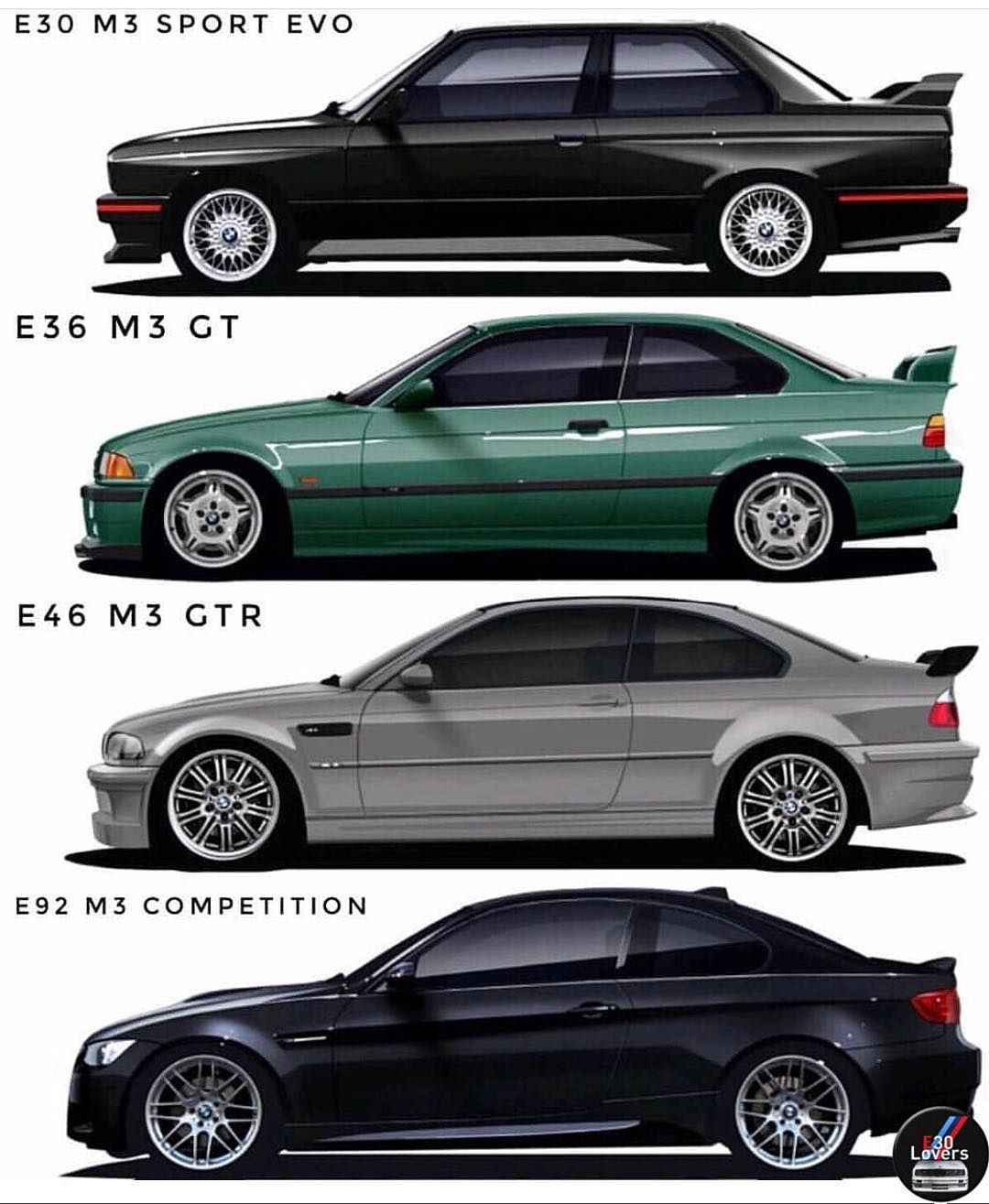 BMW #CARS Whicj is yours ? #bmw