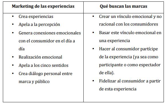 nuevas estrategias marketing y promocion en industria musical, https://promocionmusical.es/: