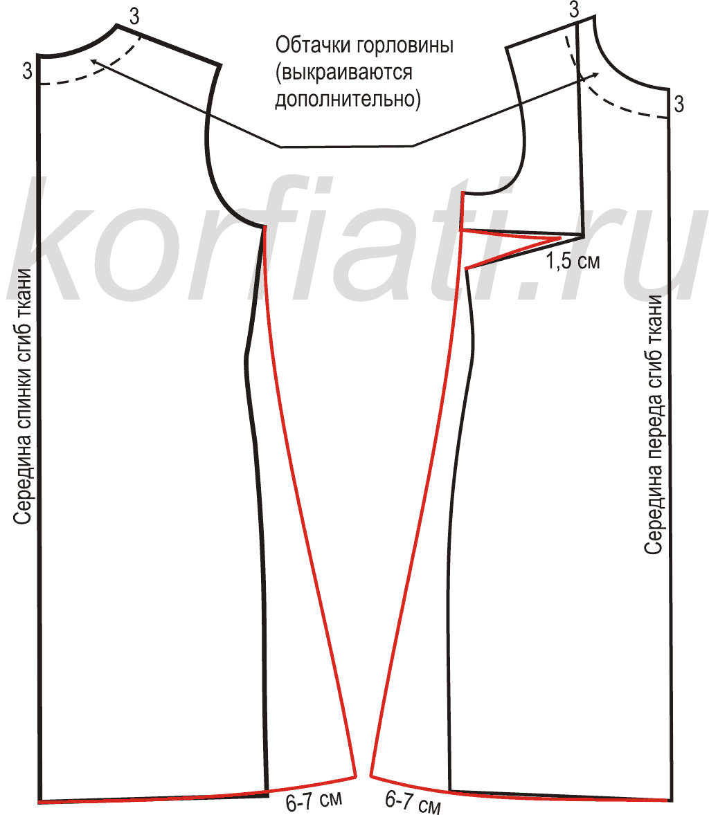 Выкройка платья длинного трапеция фото 878