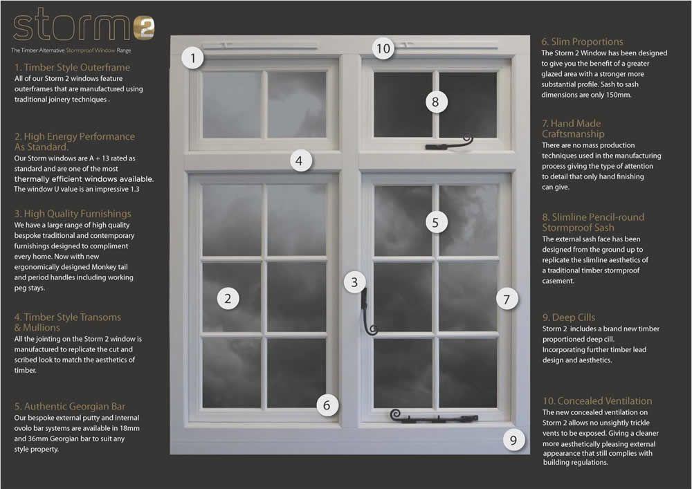 Image Result For Woodland Grey Aluminium Windows With Ovolo Bars Windows Aluminium Windows Design