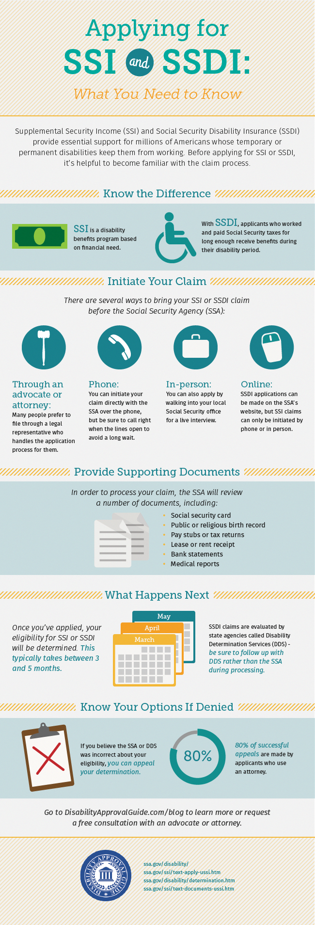 Tips To Help You Apply For Ssi And Ssdi Benefits Social Security Disability Benefits Social Security Disability Disability