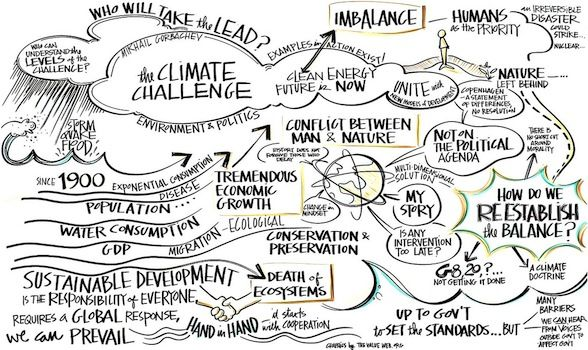 Climate Change Is A Social Justice Issue The Good Men Project Social Justice Issues Systems Thinking Climate Change