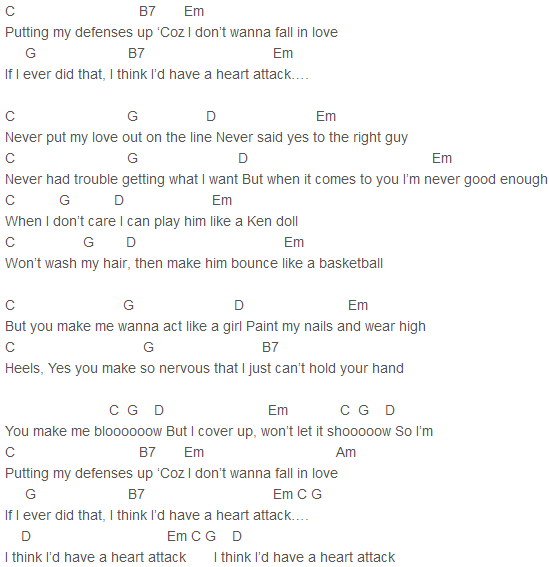 Heart Attack Guitar Chords - Demi Lovato | music | Pinterest ...