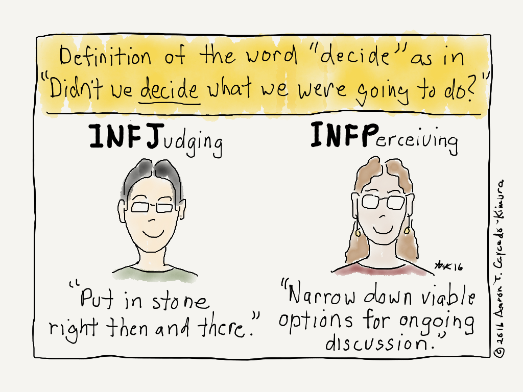 relationship between intp and infp