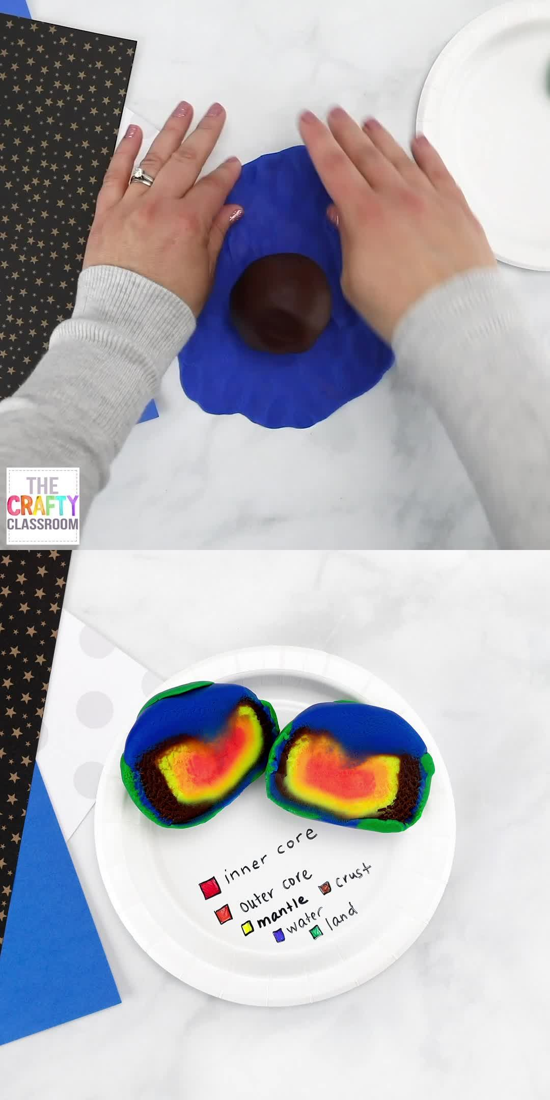 Layers Of The Earth Craft S Thecraftyclassroom