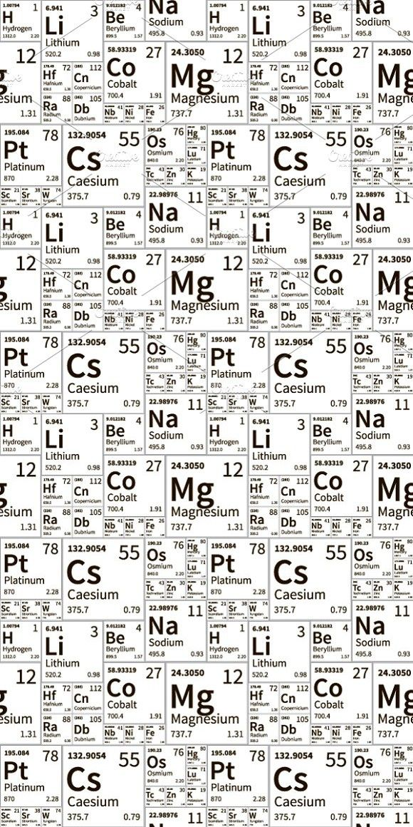 Chemistry signs of 16 Signs