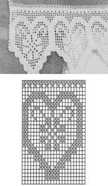 Hermosas cenefas crochet 10 ganchillo pinterest cenefa hermosa y cenefas - Cenefas de crochet ...