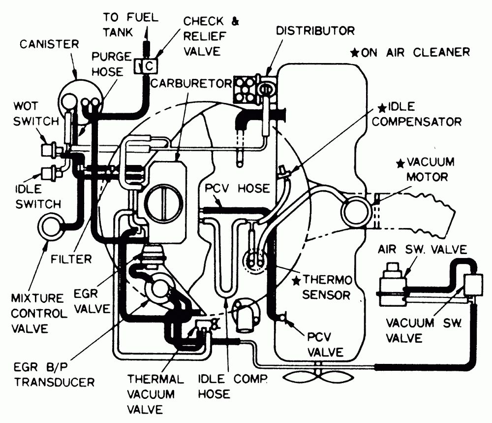 Wiring Diagram 94 Chevy 350 Engine Tbi. Jeep Cj5 Wiring