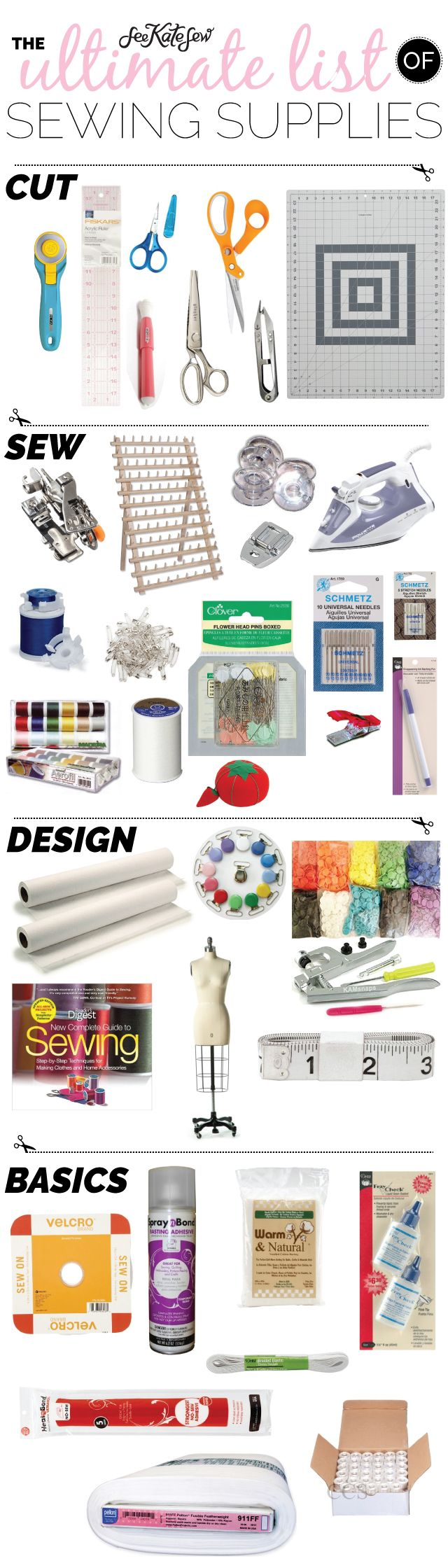 my FAVORITE sewing supplies | Sewing projects, Sewing ...