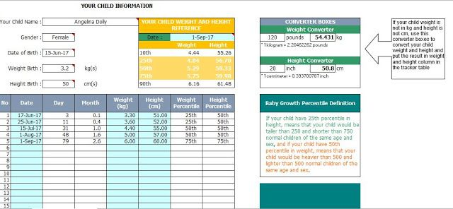 Baby Growth Plan Chart Template For Excel Free Download  Xlsx