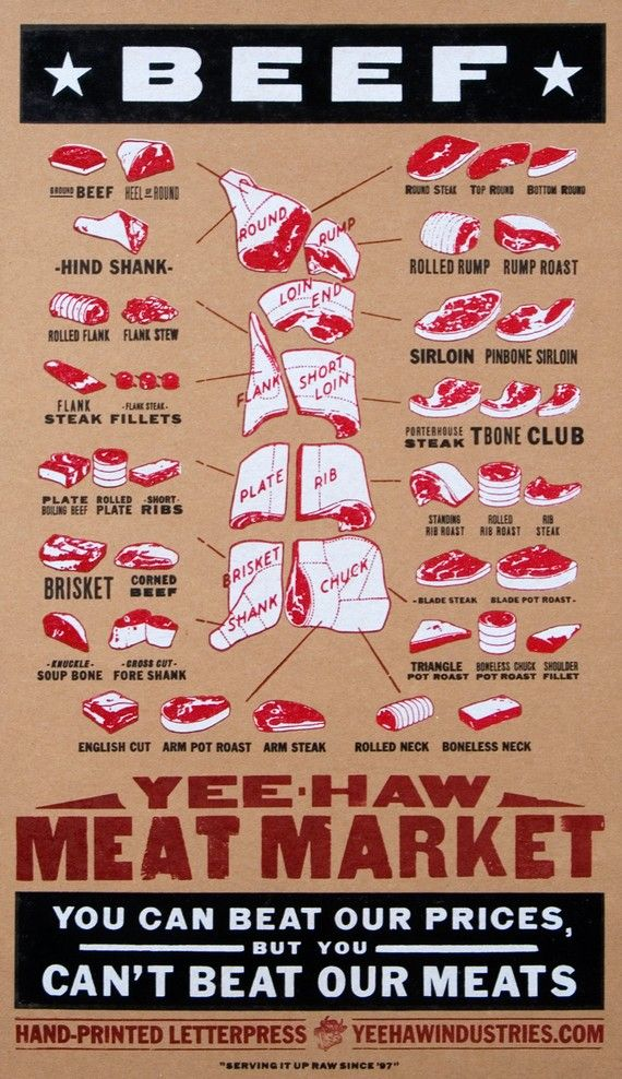 Beef Poster Butcher Diagram Cuts Of Meat Letterpress Poster