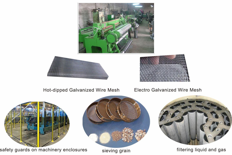 Galvanizedwiremesh an inexpensive method of zinc coating to prevent ...
