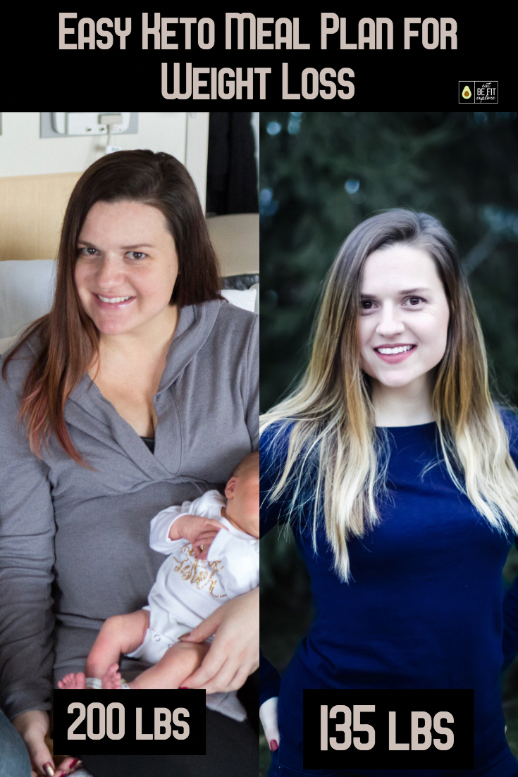 Figuring out how to do Keto the right way can be confusing Knowing what to eat how to count macros dealing with cravings are all things Ive struggled with too Which is wh...