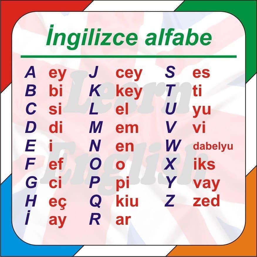 ingilizce #ingilizcem #ingilizceöğretmeni #ingilizcedersi  #ingilizceöğreniyorum #ingilizcesözler #ingilizceogre… | English help,  Learn english kid, English lessons