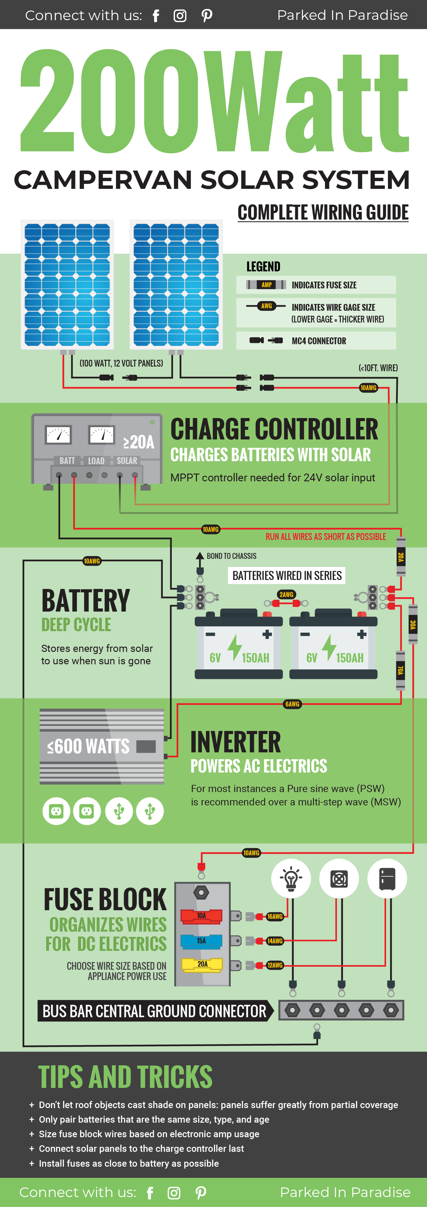 Solar Calculator And Diy Wiring Diagrams Alternative Energy Solar Panels Van Life