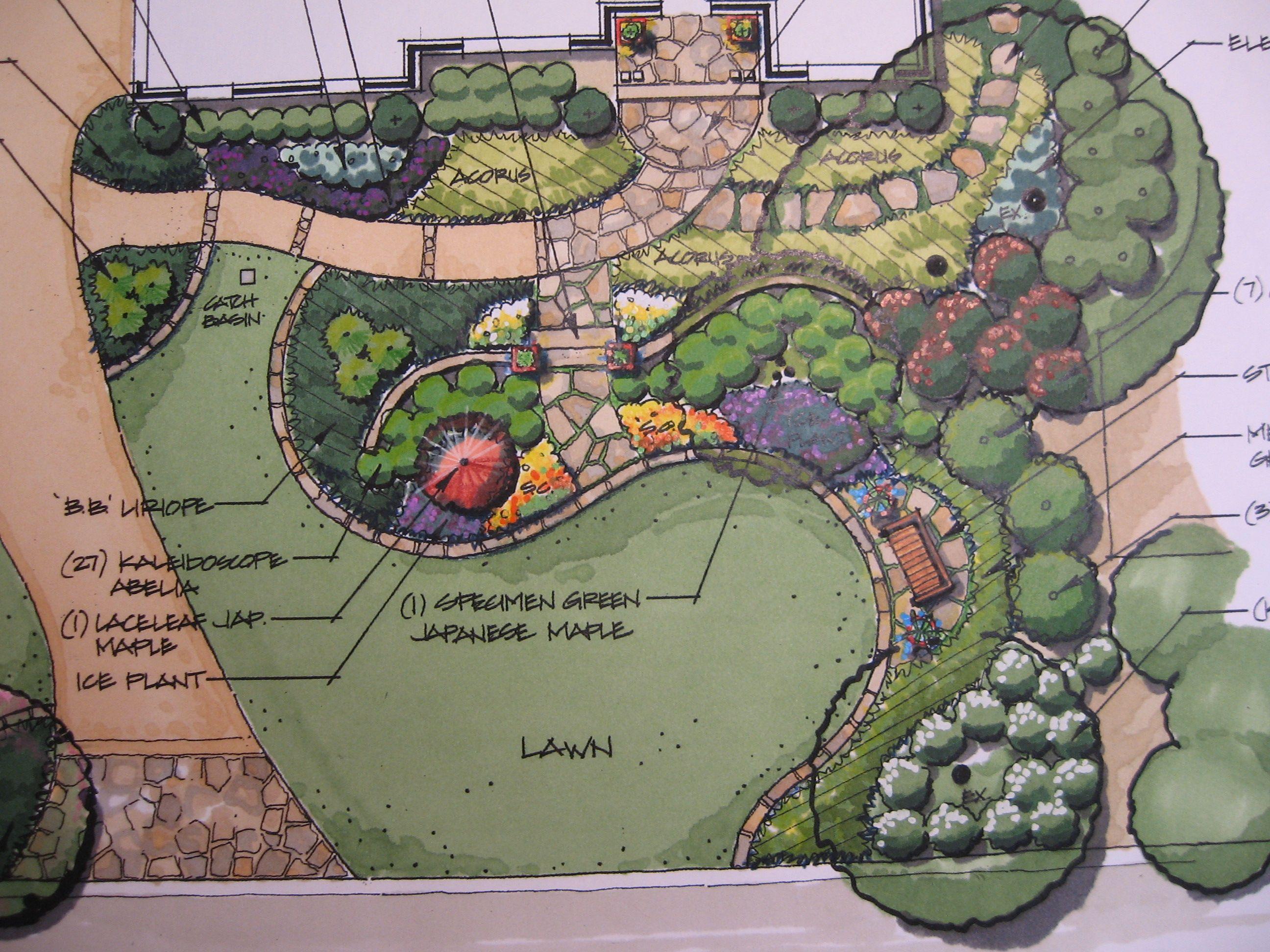 Garden Plan: Outside Landscape Group Www.outsidelandscapegroup.com
