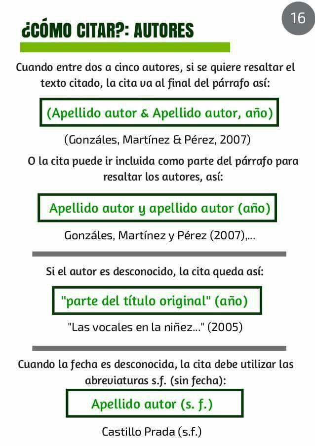 Pin By Rocio Morales On Manual De Citación Apa 2016 Words
