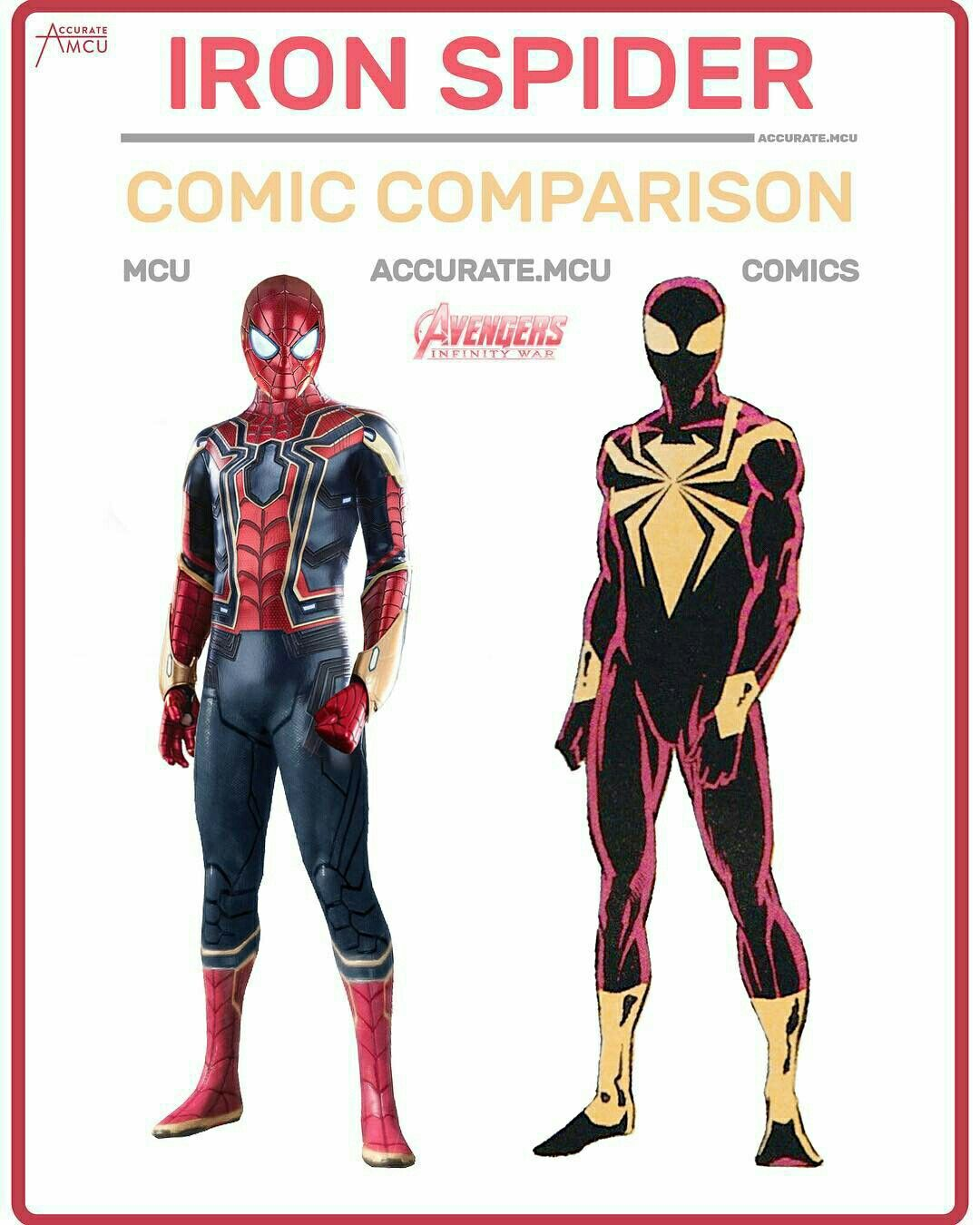 Mcu Libros Pin De Ad Quinti En Cómic Comparation Cómic Marvel Y