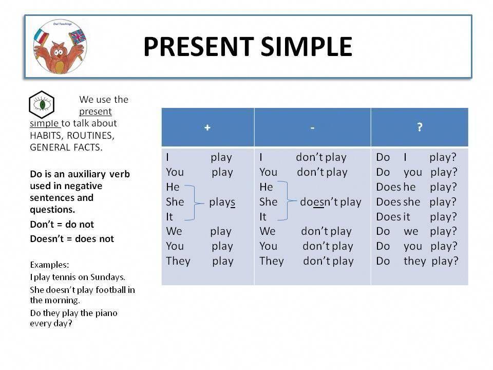 foto de Le présent simple Présent simple Apprendre l'anglais Comment apprendre l'anglais