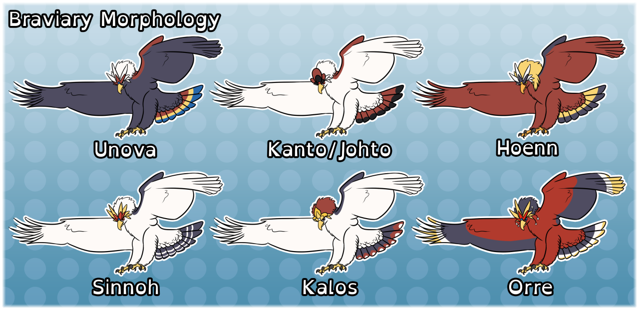 FREEEEEEEEEEEEEEEEEEEEEDOM!!!~Braviary variations based on region!This was fun, trying to figure out how to interpret real world eagles, where they're from, different countries' flags and emblems, how they apply to the Pokemon world, and just throwing them all together in a delicious eagle soup. Tastes like freedom.Other Variations:~Ponyta/Rapidash~~Meowth/Persian~ ~Skitty/Delcatty~ ~Shinx/Luxio/Luxray~ ~Glameow/Purugly~ ~Purrloin/Liepard~ ~Espurr/Meowstic~~Litleo/Pyroar~