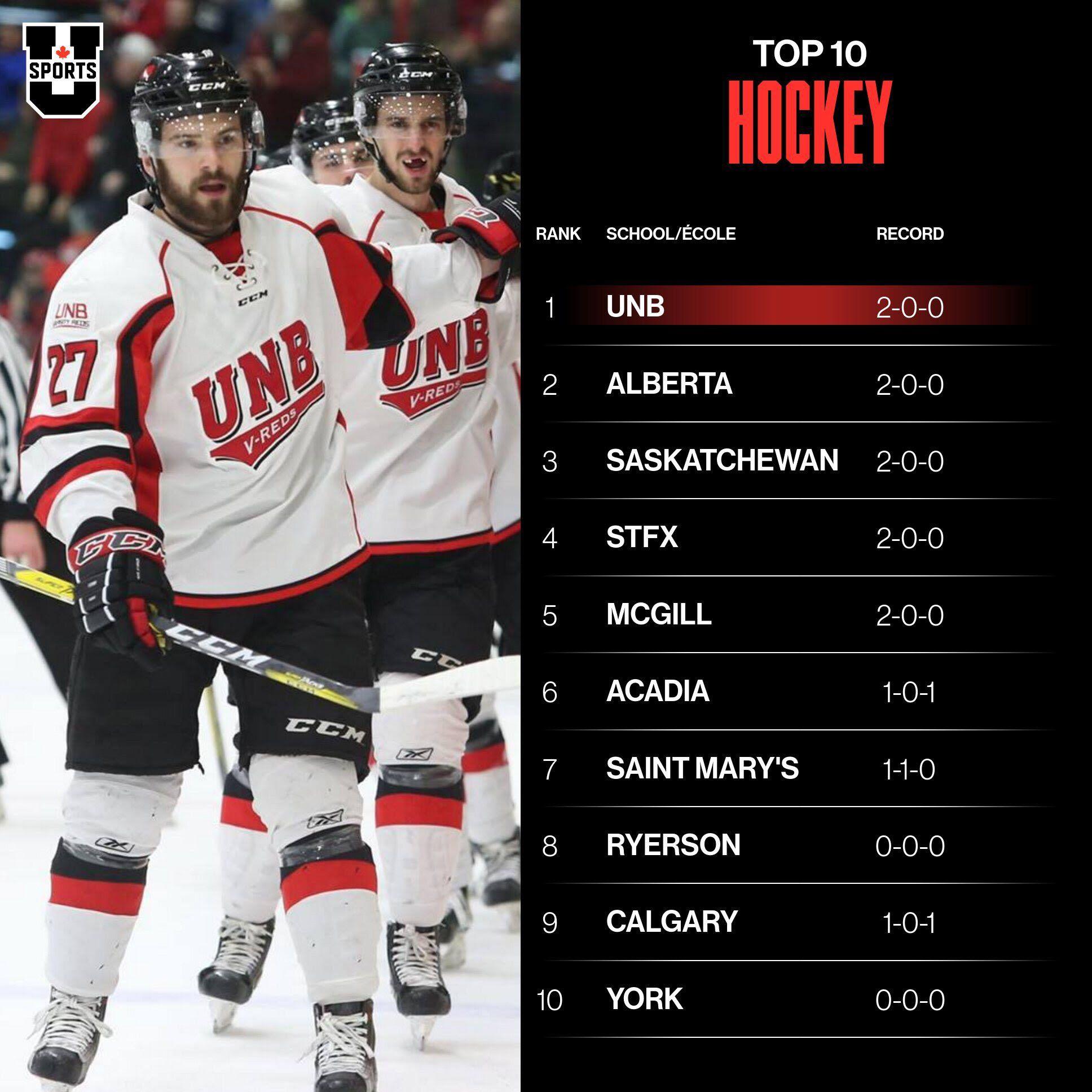Panda-monium: Alberta claims top women's hockey ranking for first time since 2007