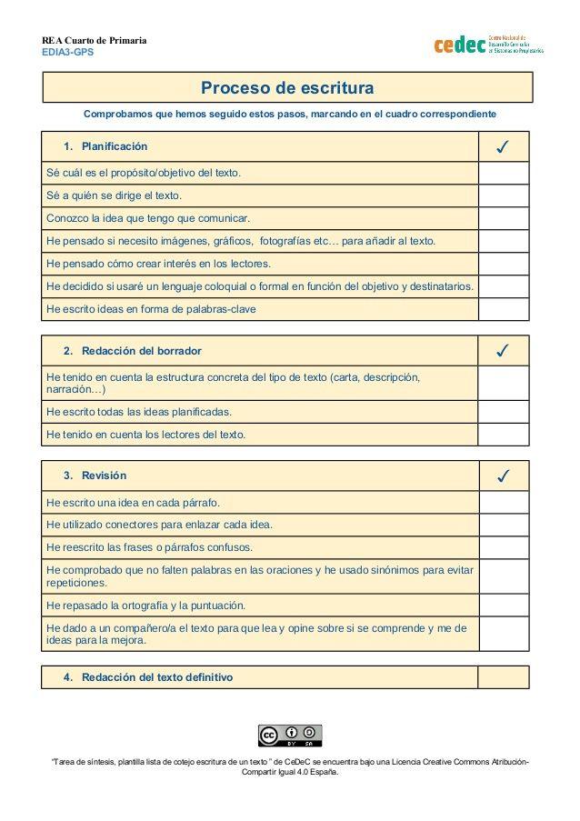 Guía para escribir y revisar un texto | avaluació | Pinterest ...