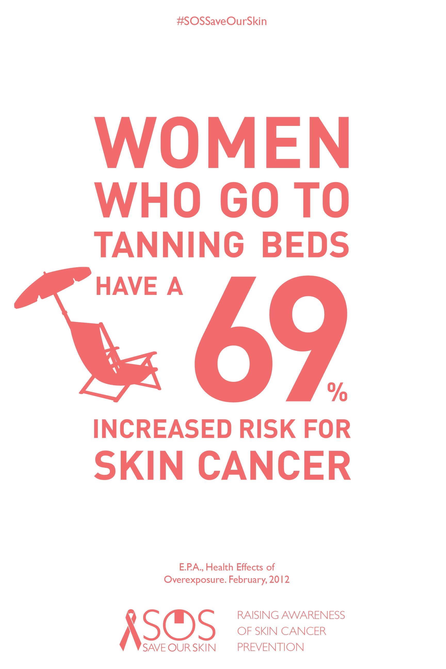 tanning and skin cancer essay Sevierville woman warns other about dangers of tanning, skin cancer posted on june 19, 2018 it's amazing how something so small can so drastically change a life.