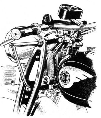 Pin By Grease N Gasoline On Motorcycles