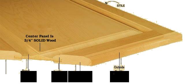 Amish Cabinet Doors Cabinet Doors Doors Wood Paneling