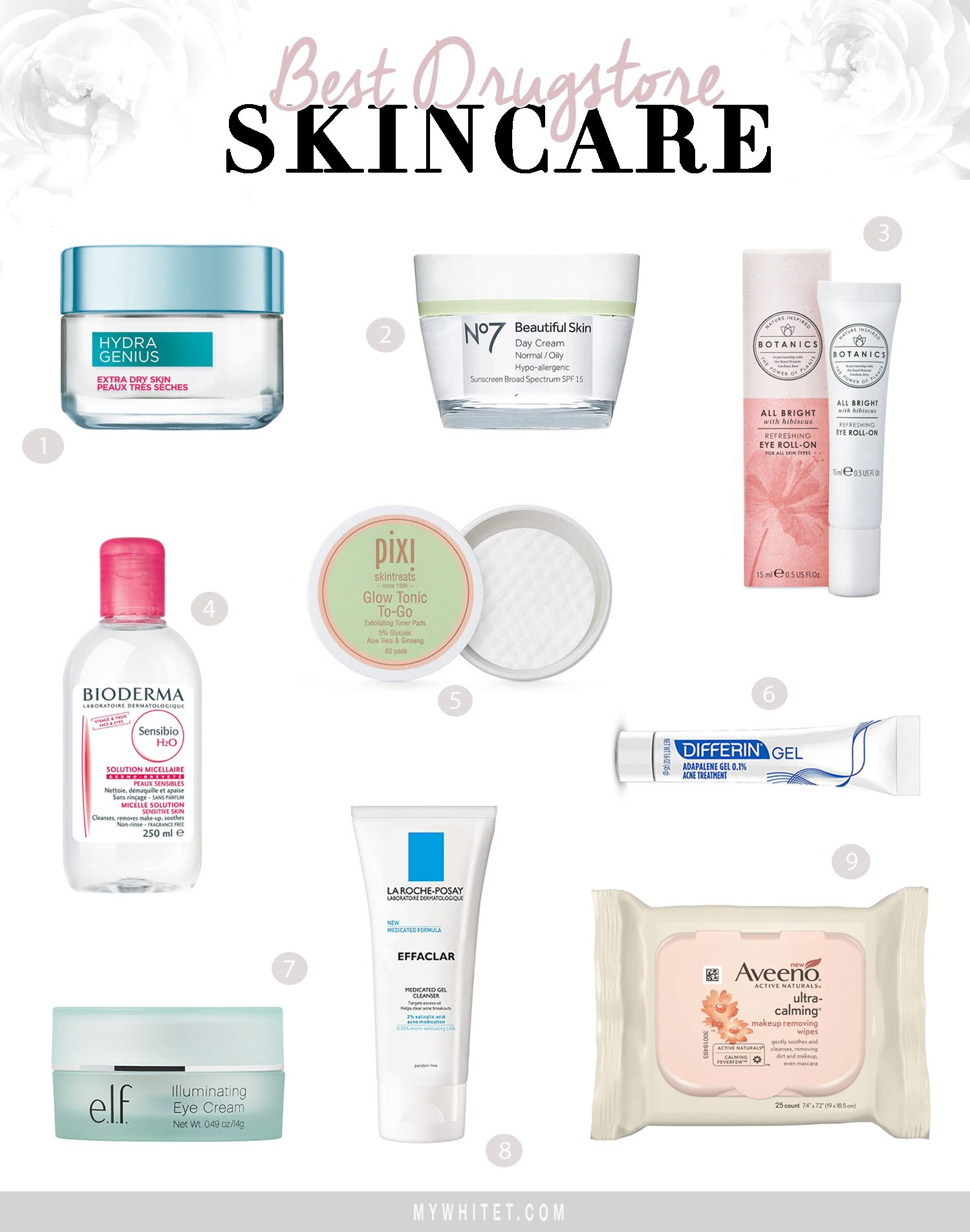 Best Drugstore Skincare Products https//www.mywhitet