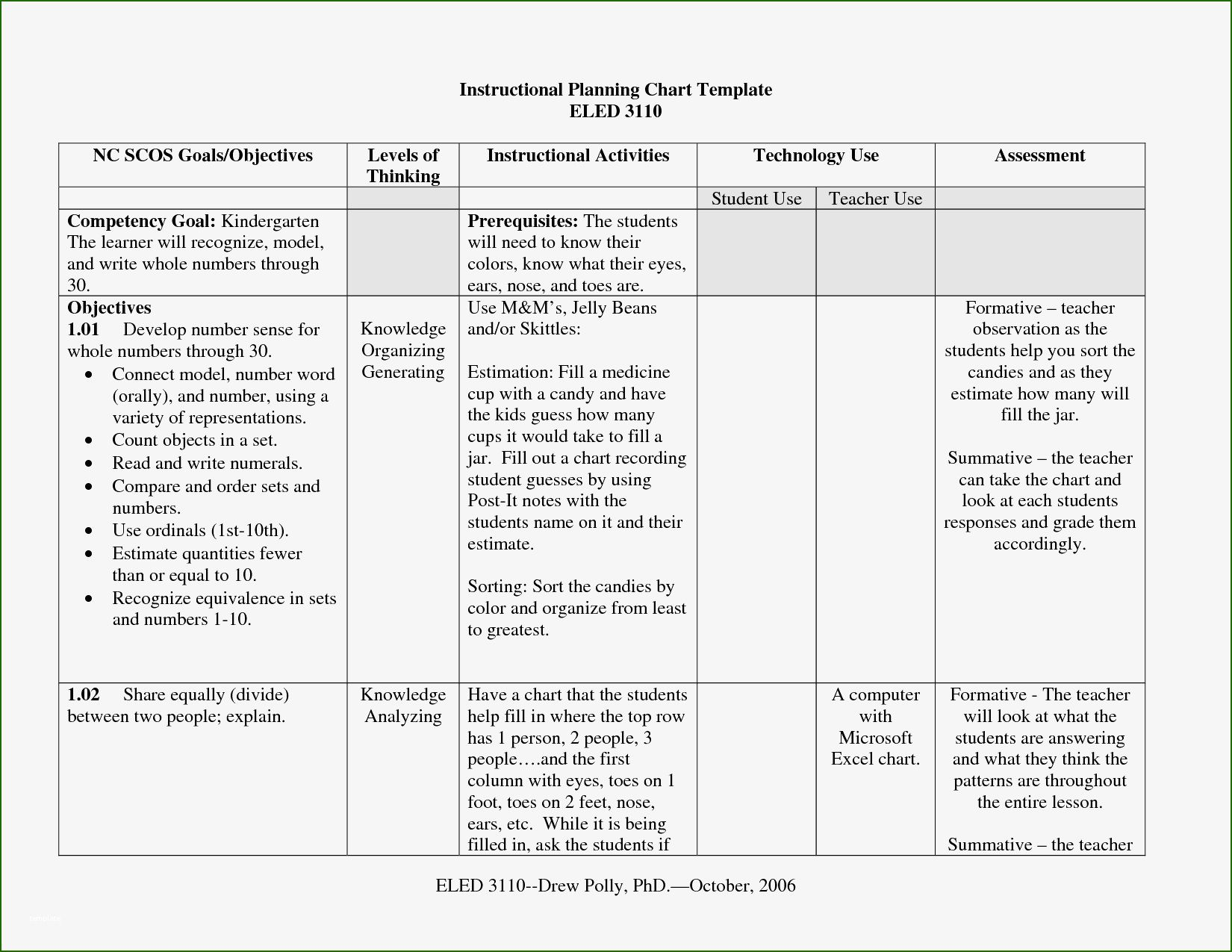 Template for Goals and Objectives for Employee 17 Lesson