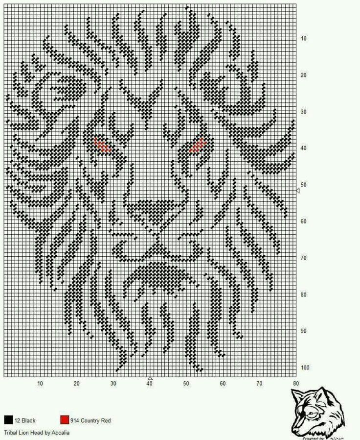 TRIBAL LION HEAD by ACCALIA -- WALL HANGING | P C 7 | Pinterest ...
