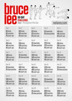 bruce lee workout routine pdf - Google Search | Positive