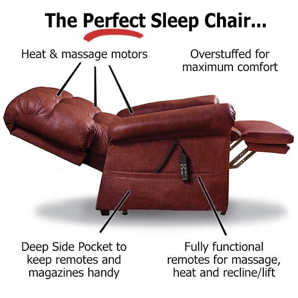 Awesome The Perfect Sleep Chair Duralux Leather Lift Chair My Andrewgaddart Wooden Chair Designs For Living Room Andrewgaddartcom