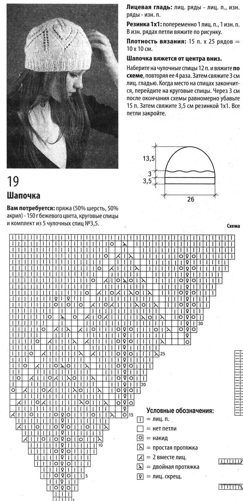 схема вязания шапки с описанием и картинками нарисовать плакучую иву