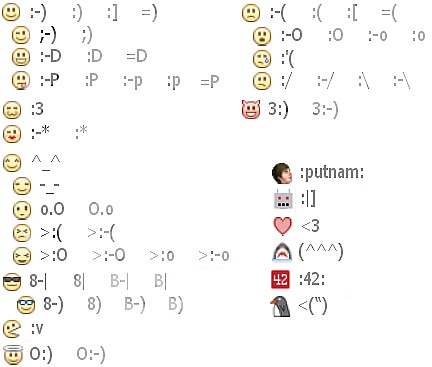 Quickly Access Facebook Chat Emoticons And Smileys Instant Fundas