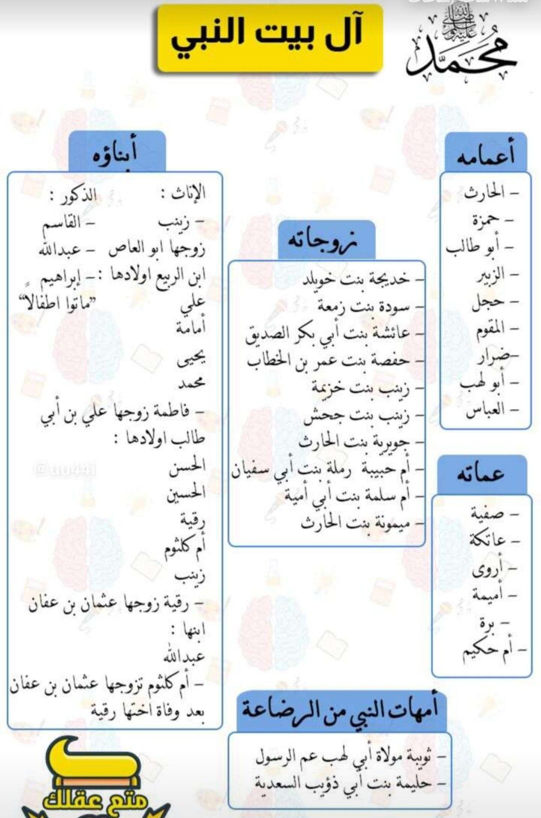 Pin By Mohammed Al Harbi On اسلاميات Map Bullet Journal Map Screenshot