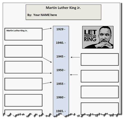 Mlk Timeline Template Graphic Organizers Martin Luther