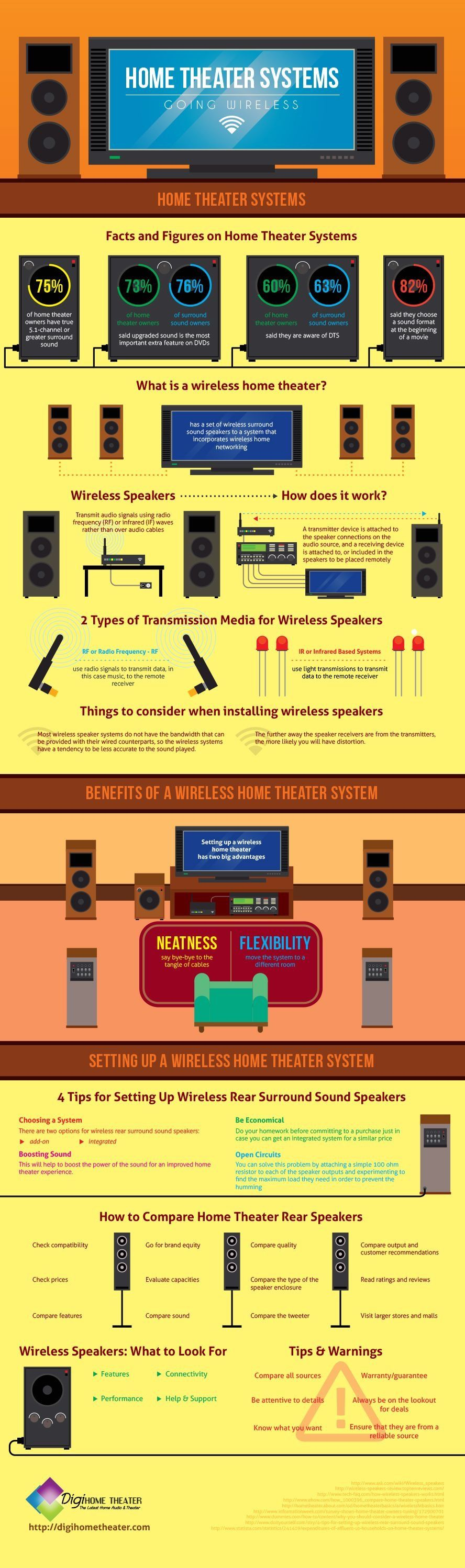 Pin By Jon On Cinema Room Wiring Pinterest Audio And Man A Home System Theater Systems Going Wireless Infographic Is One Of The Best Infographics Created In Technology Category Check Out